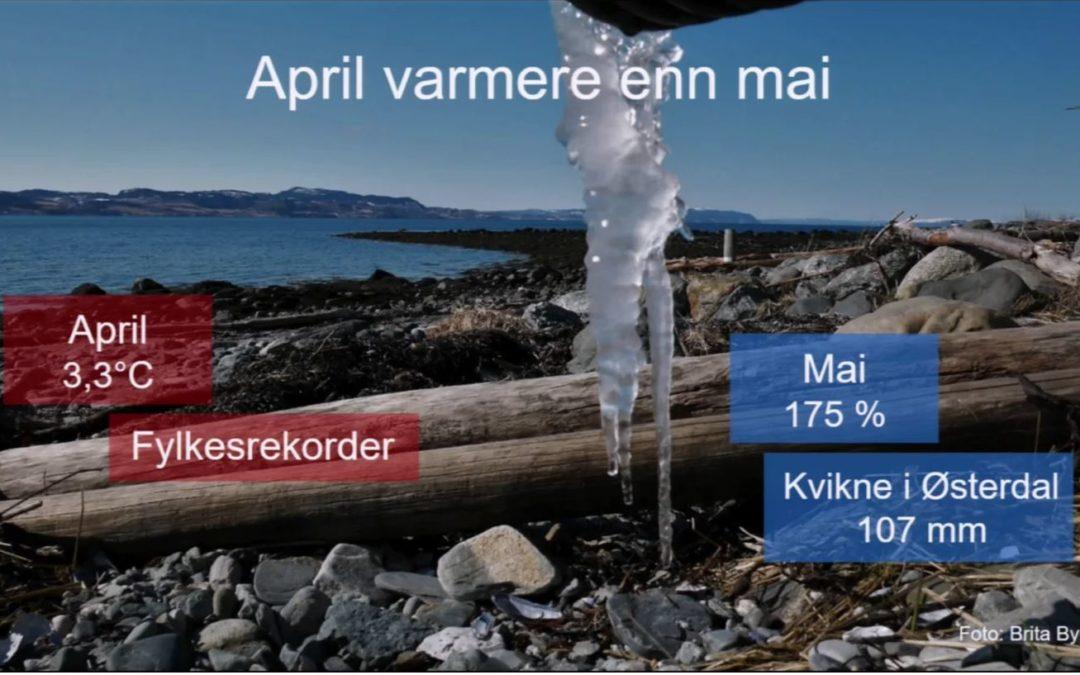 Klimastatus 2020